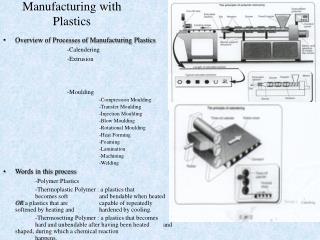 Manufacturing with Plastics