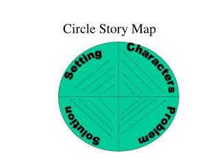 Circle Story Map