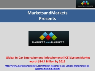 Global In-Car Entertainment (Infotainment) [ICE] System Mark