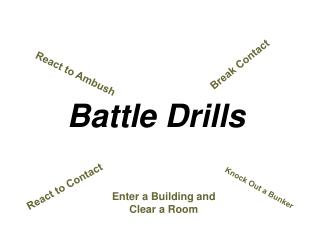 Battle Drills