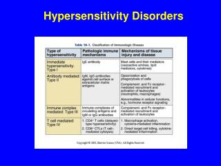 Hypersensitivity Disorders