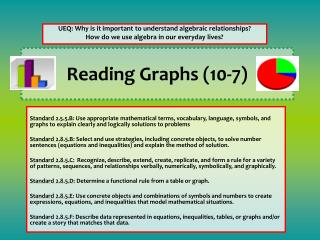 Reading Graphs (10-7)