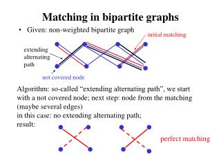 Matching in bipartite graphs