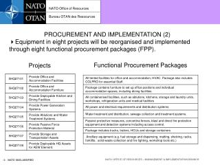 PROCUREMENT AND IMPLEMENTATION (2) Equipment in eight projects will be reorganised and implemented through eight functio