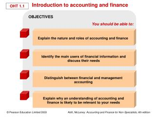 Introduction to accounting and finance