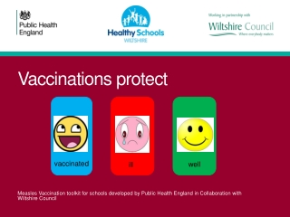 Vaccinations protect