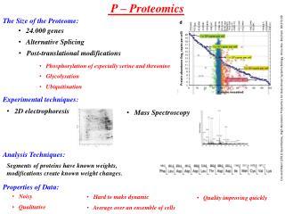 P – Proteomics