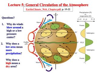 Lecture 5: General Circulation of the Atmosphere