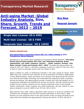 Anti-aging Market -Global Industry Analysis, Size, Share