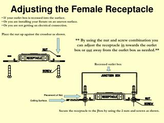 Adjusting the Female Receptacle