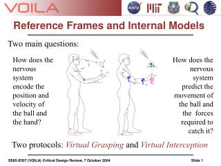 Reference Frames and Internal Models