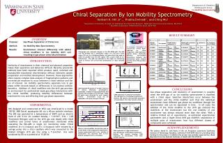 Chiral Separation By Ion Mobility Spectrometry Herbert H. Hill Jr 1 ., Prabha Dwivedi 1 , and Ching Wu 2