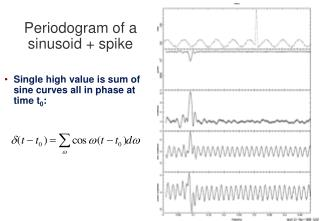 Periodogram of a sinusoid + spike