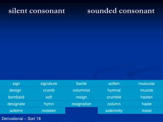silent consonant sounded consonant