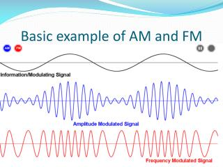 Basic example of AM and FM