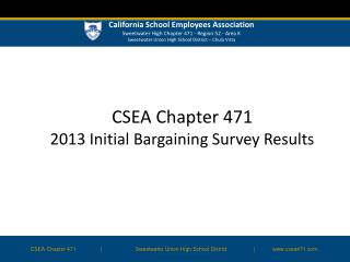 CSEA Chapter 471 2013 Initial Bargaining Survey Results