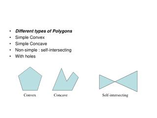 Different types of Polygons Simple Convex Simple Concave Non-simple : self-intersecting With holes