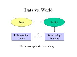 Data vs. World