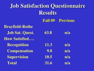 Job Satisfaction Questionnaire Results