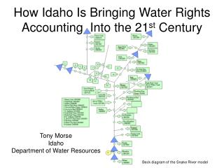 Tony Morse Idaho Department of Water Resources