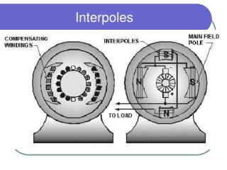 Interpoles