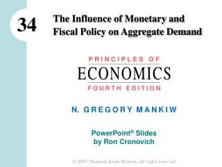 The Influence of Monetary and Fiscal Policy on Aggregate Demand