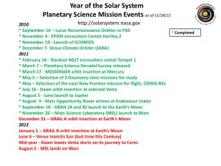 Year of the Solar System Planetary Science Mission Events as of 11/28/11