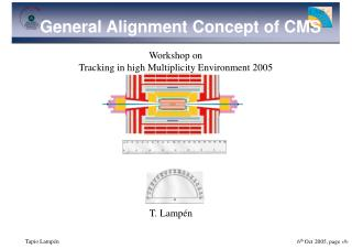 General Alignment Concept of CMS