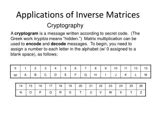Applications of Inverse Matrices