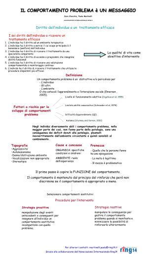 IL COMPORTAMENTO PROBLEMA è UN MESSAGGIO Sara Checchia, Paola Martinelli ASSOCIAZIONE INTERNAAZIONALE RING14