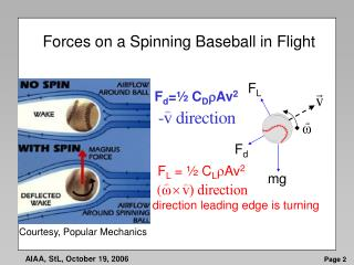 Forces on a Spinning Baseball in Flight