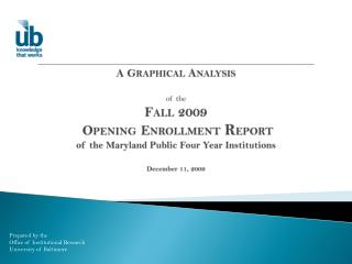 ______________________________________________________________________ a graphical Analysis   of the  FALL 2009  OPENING