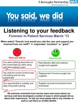 Listening to your feedback Forensic In Patient Services March '13