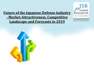 Future of the Japanese Defense Industry - Market Attractiven