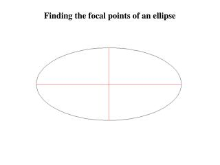 Finding the focal points of an ellipse