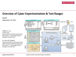 Overview of Cyber Experimentation  Test Ranges