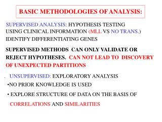 Basic methodologies1