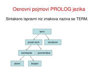 Osnovni pojmovi PROLOG jezika