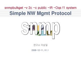 Simple NW Mgmt Protocol