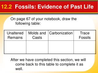 12.2   Fossils: Evidence of Past Life