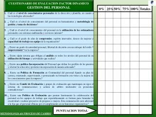 CUESTIONARIO DE EVALUACION FACTOR DINAMICO GESTION DEL PERSONAL
