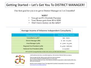 Getting Started – Let's Get You To DISTRICT MANAGER!