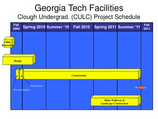 Georgia Tech Facilities Clough Undergrad. (CULC) Project Schedule