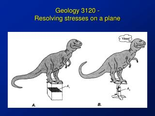 Geology 3120 -  Resolving stresses on a plane