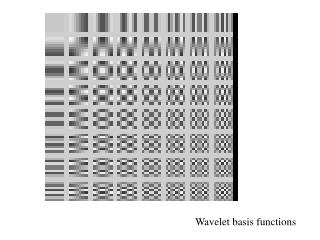 Wavelet basis functions