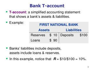 Bank T-account