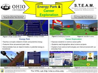 Energy Park   Teaches concepts related to kinetic and potential energy  Features three amusement park rides  Demonstrate