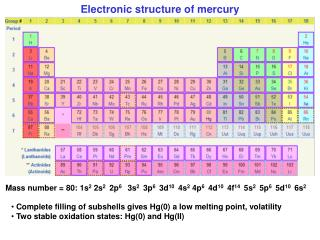 Electronic structure of mercury