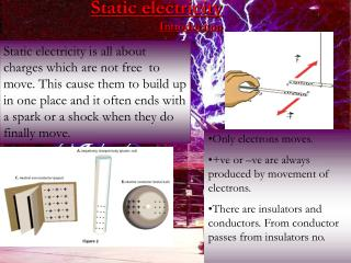 Static electricity Introduction