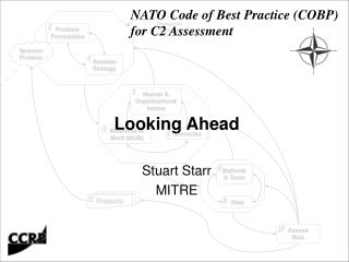Looking Ahead Stuart Starr MITRE